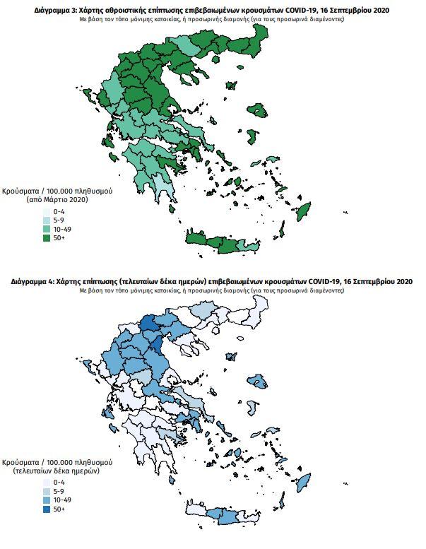 Κορωνοϊός-Ελλάδα: 312 νέα κρούσματα - 3 νέοι θάνατοι - 67 διασωληνωμένοι (πίνακες)