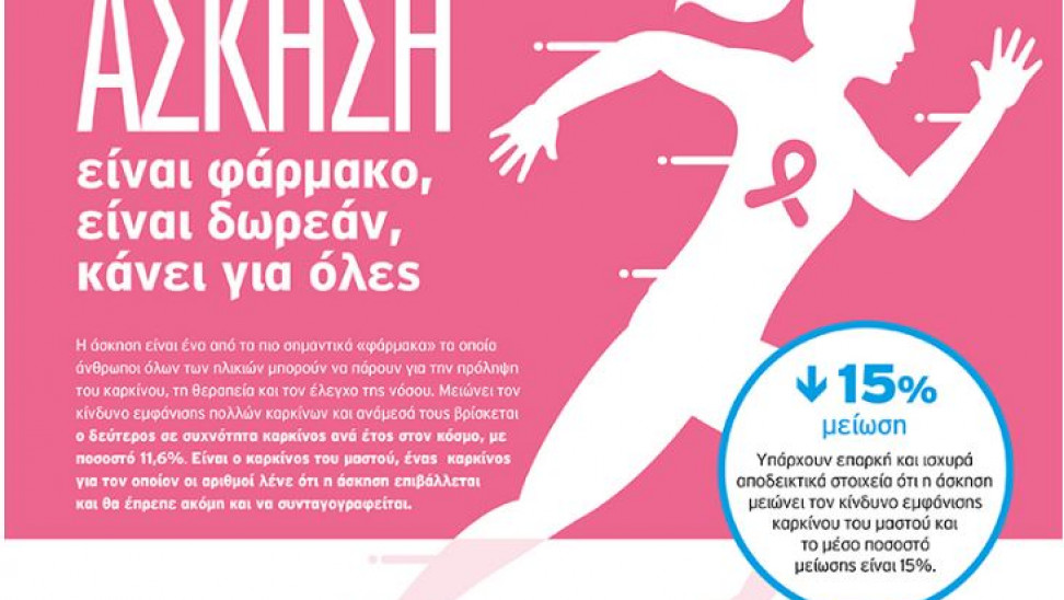 Άσκηση - Από τα πιο αποτελεσματικά φάρμακα