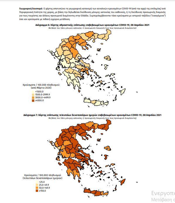 Κορωνοϊός- Ελλάδα: 3228 νέα κρούσματα- 73 νέοι θάνατοι- 776 διασωληνωμένοι